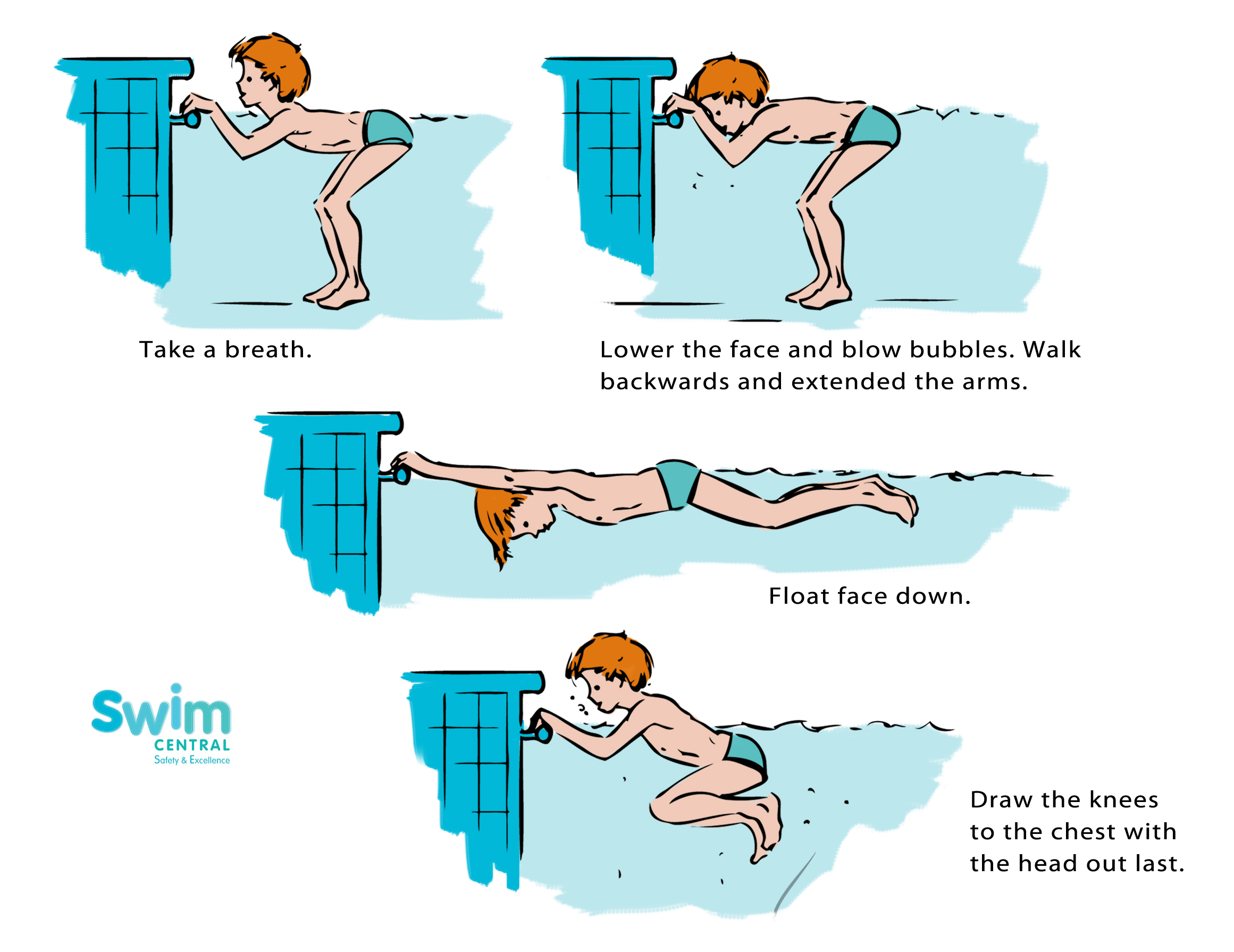 Swimming basics: push and glide